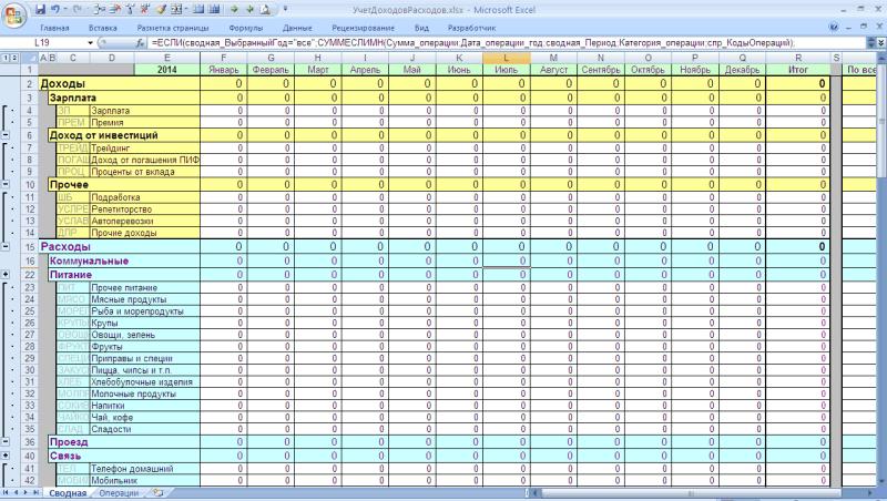 Как создать таблицу доходов и расходов в excel
